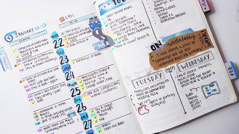 2018 was the year of the bullet journal for me and it seems like myreaders enjoyed those blog posts too. Here's a list of my most popular blog posts. - www.channongray.com // heythereChannon #2018 #bulletjournal
